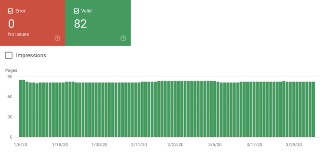 mobile-usage-search-console-report
