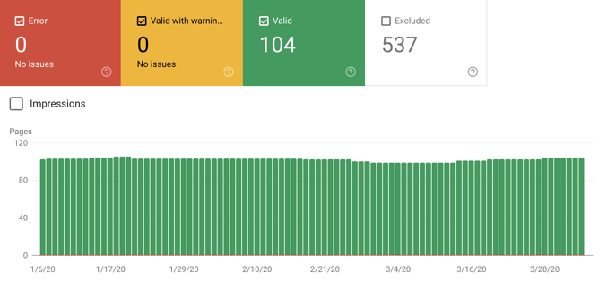 search-console-indexation-report